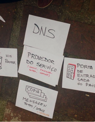 Atividade prática durante a oficina. Os participantes montaram o caminho que uma mensagem percorre nos mecanismos da Internet.